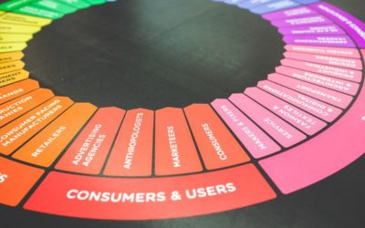 Czym jest filozofia kaizen? Jej zastosowanie w marketingu.