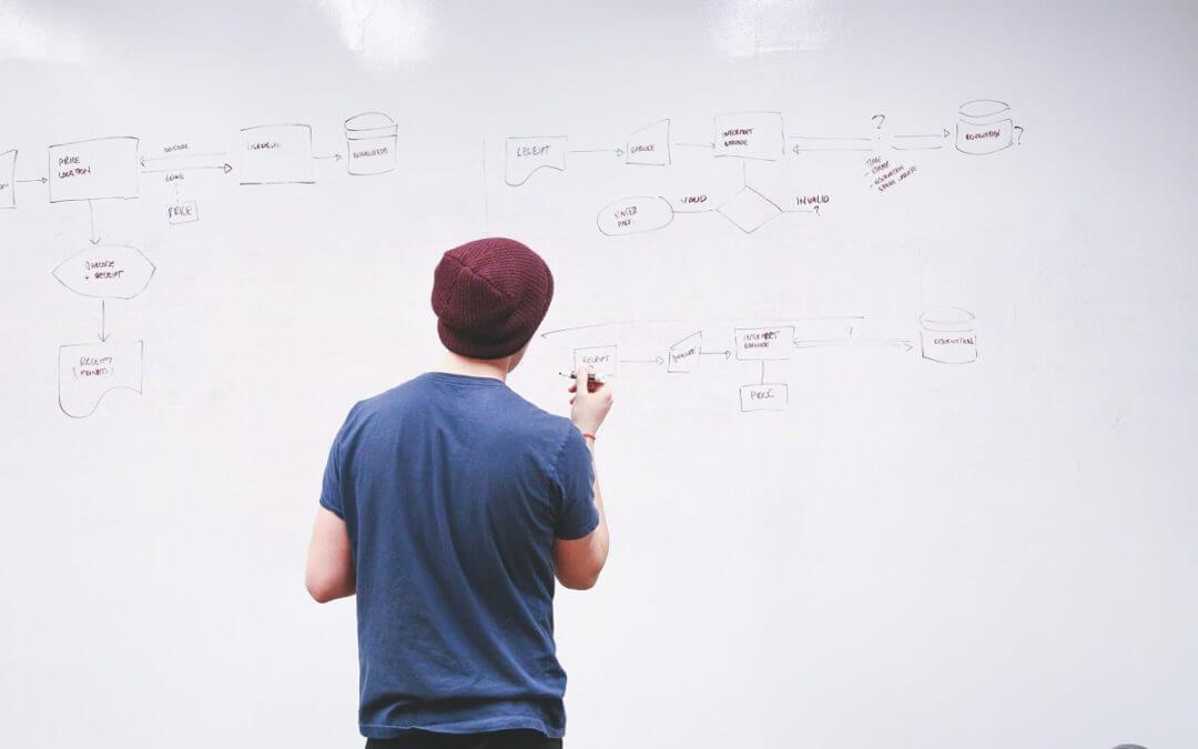 Model biznesowy i plan marketingowy dla małej firmy? Czy to ma sens?